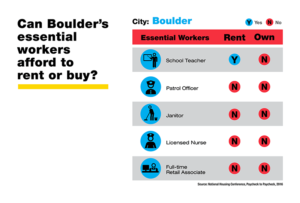 MarketTable_Boulder_f